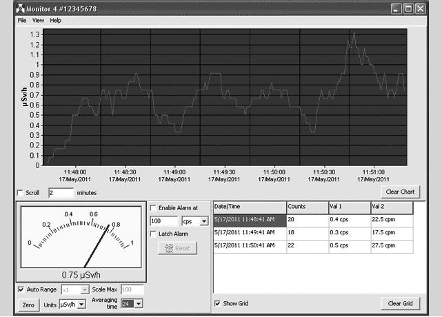 Logiciel d'observation pour le radiomètre geiger monitor 4