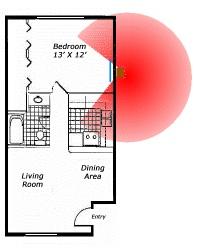 protection onde électromagnétique